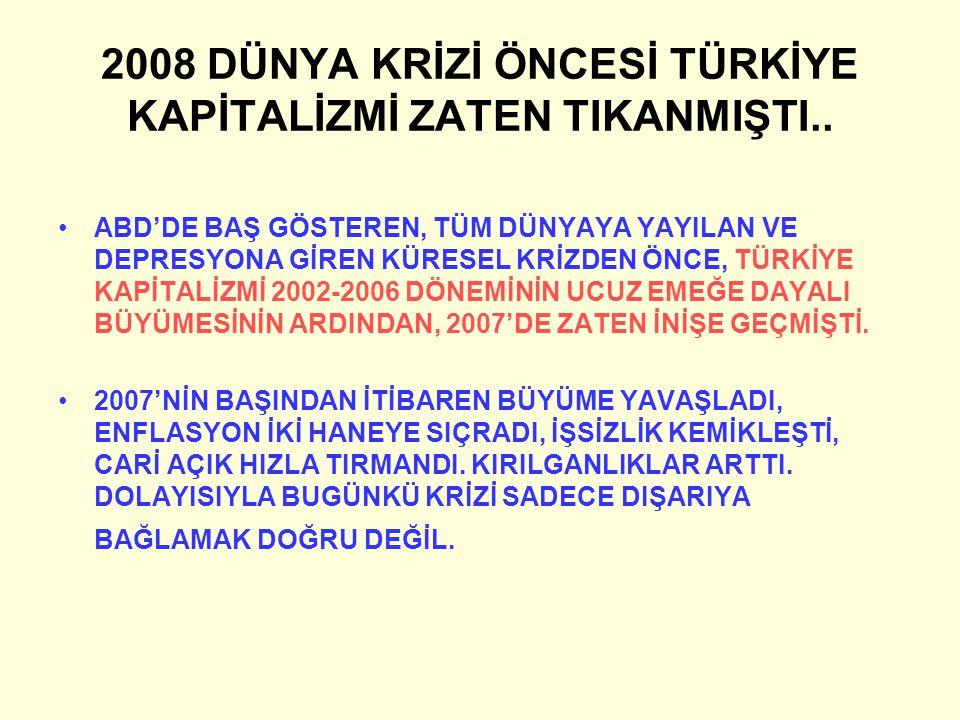 2008 DÜNYA KRİZİ ÖNCESİ TÜRKİYE KAPİTALİZMİ ZATEN TIKANMIŞTI..