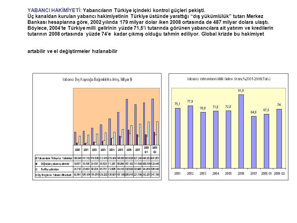 YABANCI HAKİMİYETİ: Yabancıların Türkiye içindeki kontrol güçleri pekişti.