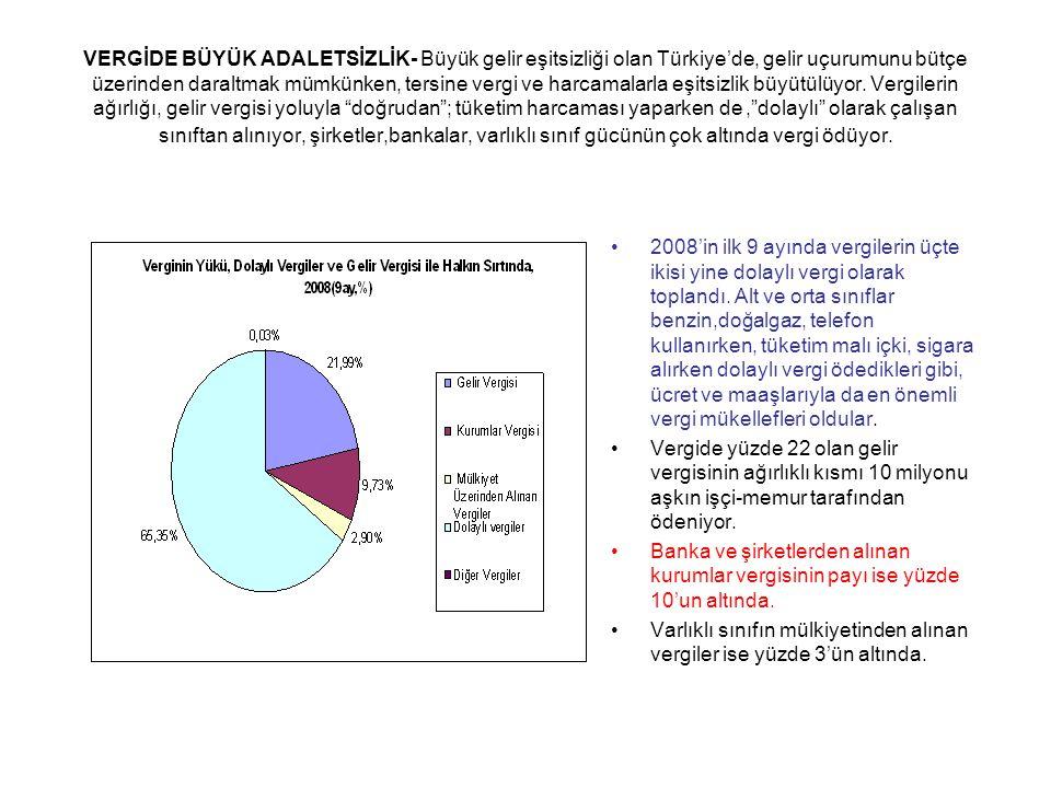 VERGİDE BÜYÜK ADALETSİZLİK- Büyük gelir eşitsizliği olan Türkiye'de, gelir uçurumunu bütçe üzerinden daraltmak mümkünken, tersine vergi ve harcamalarla eşitsizlik büyütülüyor. Vergilerin ağırlığı, gelir vergisi yoluyla doğrudan ; tüketim harcaması yaparken de , dolaylı olarak çalışan sınıftan alınıyor, şirketler,bankalar, varlıklı sınıf gücünün çok altında vergi ödüyor.