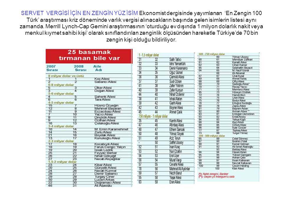 SERVET VERGİSİ İÇİN EN ZENGİN YÜZ İSİM Ekonomist dergisinde yayımlanan 'En Zengin 100 Türk' araştırması kriz döneminde varlık vergisi alınacakların başında gelen isimlerin listesi aynı zamanda.