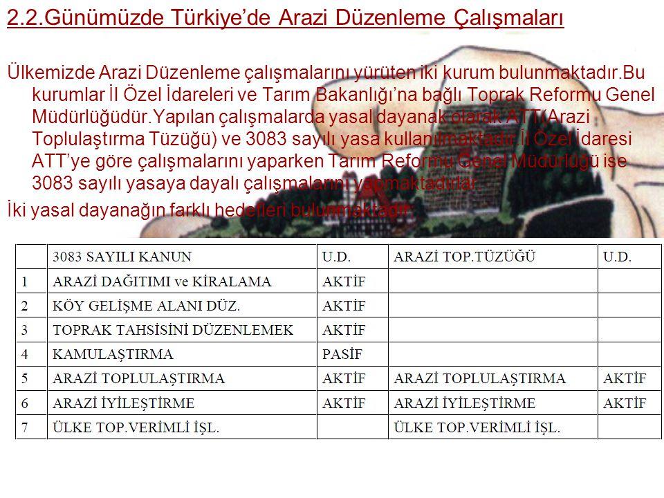 2.2.Günümüzde Türkiye'de Arazi Düzenleme Çalışmaları