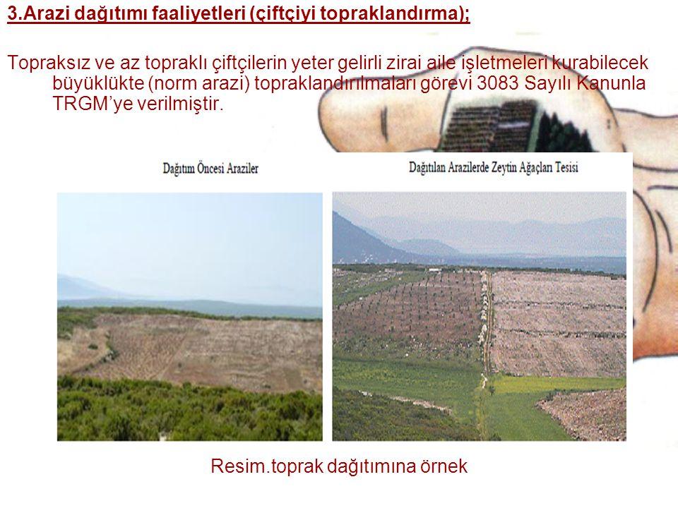 Resim.toprak dağıtımına örnek