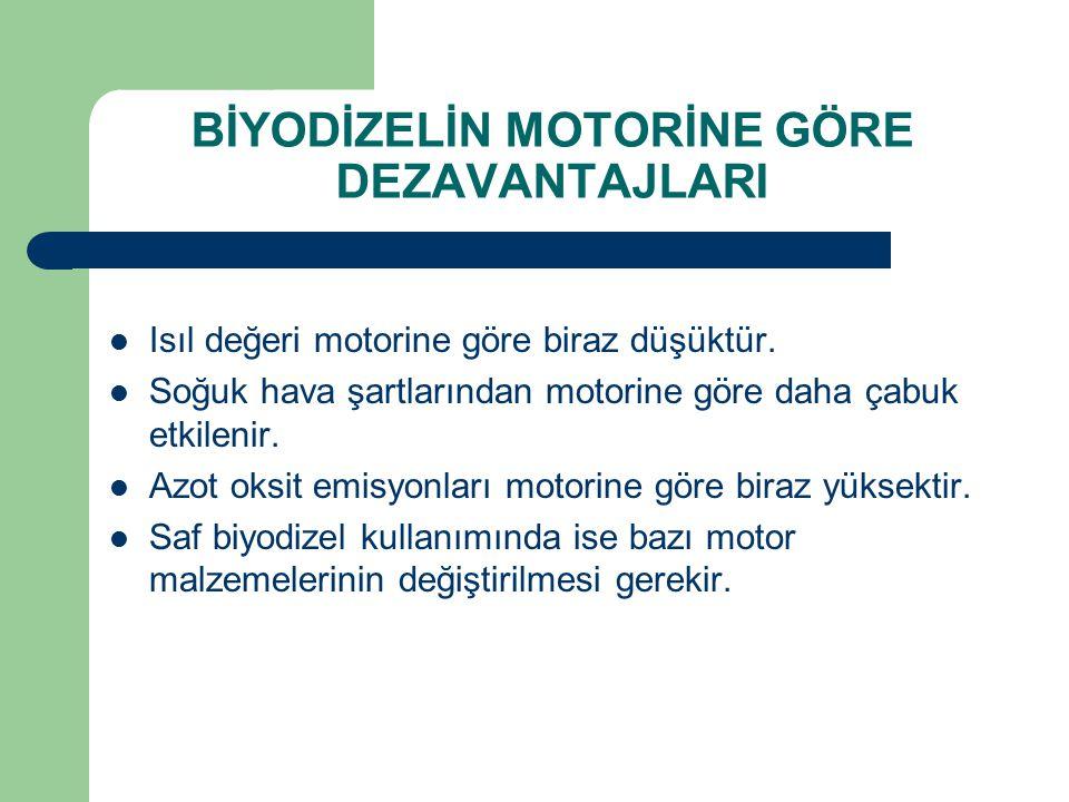 BİYODİZELİN MOTORİNE GÖRE DEZAVANTAJLARI