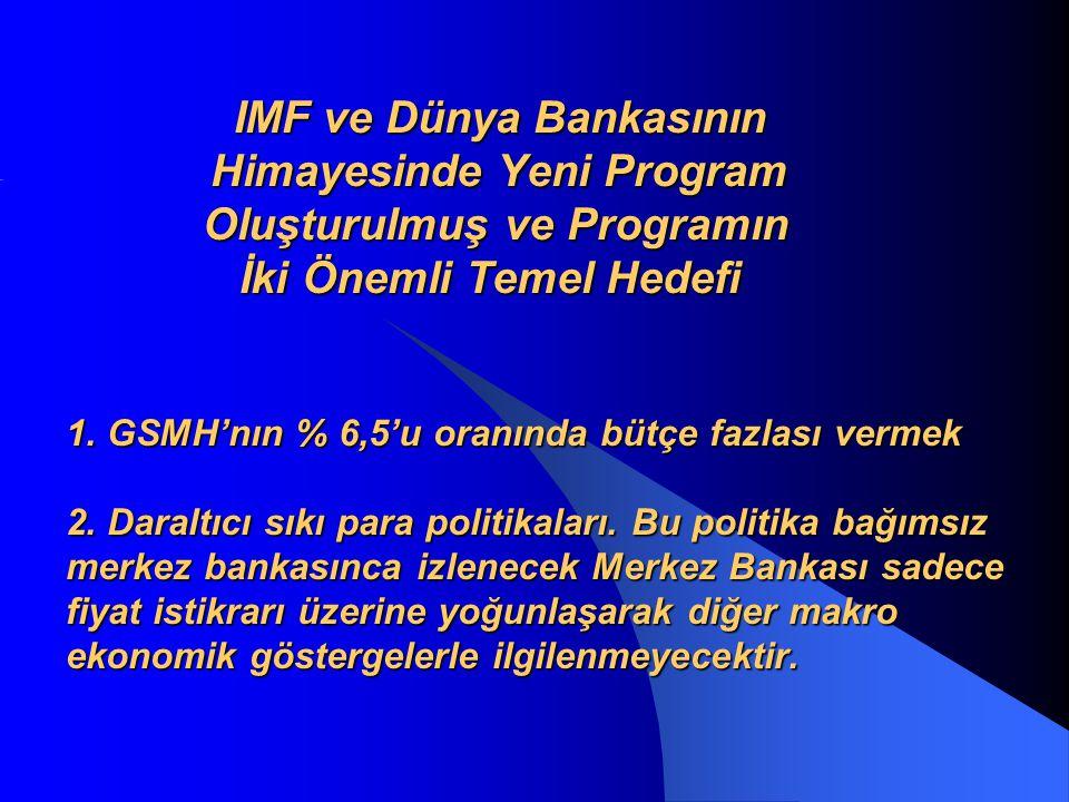 IMF ve Dünya Bankasının