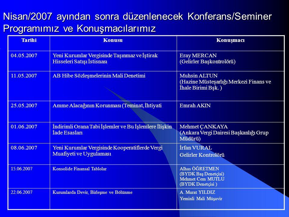 Nisan/2007 ayından sonra düzenlenecek Konferans/Seminer Programımız ve Konuşmacılarımız