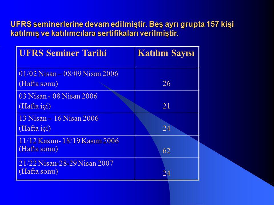 UFRS Seminer Tarihi Katılım Sayısı