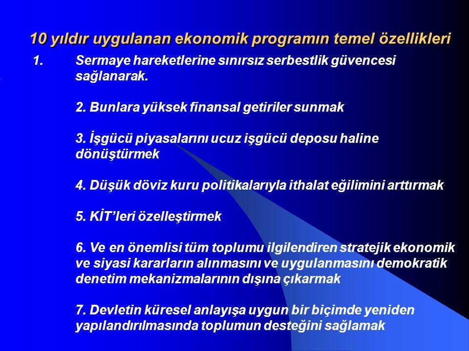 10 yıldır uygulanan ekonomik programın temel özellikleri
