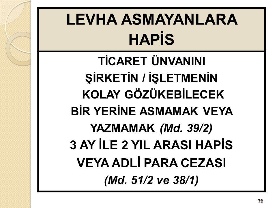 LEVHA ASMAYANLARA HAPİS BİR YERİNE ASMAMAK VEYA YAZMAMAK (Md. 39/2)