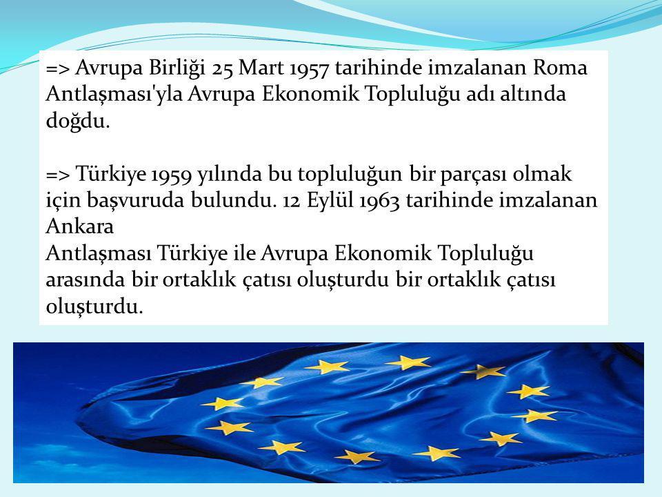 => Avrupa Birliği 25 Mart 1957 tarihinde imzalanan Roma Antlaşması yla Avrupa Ekonomik Topluluğu adı altında doğdu.