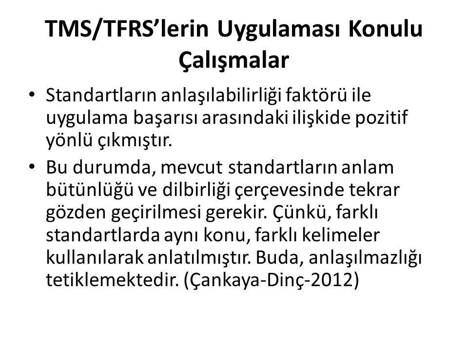 TMS/TFRS'lerin Uygulaması Konulu Çalışmalar