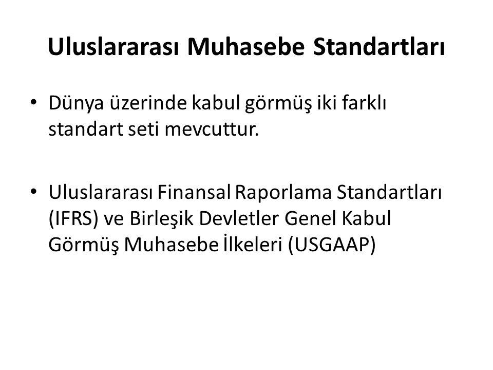 Uluslararası Muhasebe Standartları