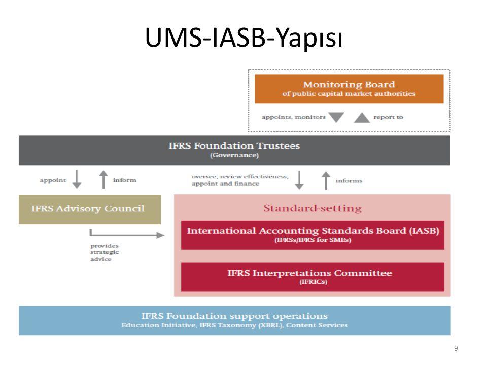UMS-IASB-Yapısı