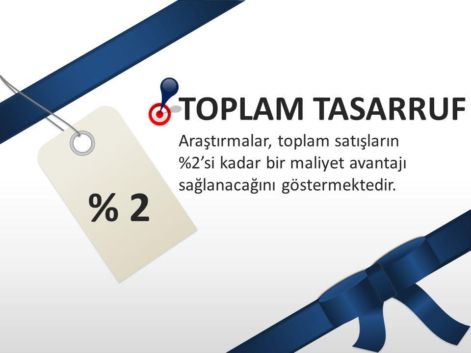 % 2 TOPLAM TASARRUF Araştırmalar, toplam satışların