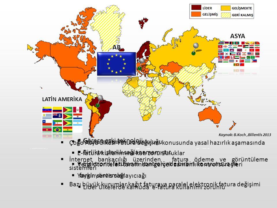 Latin Amerika ülkelerindeki e-faturanın karakteristik özellikleri: