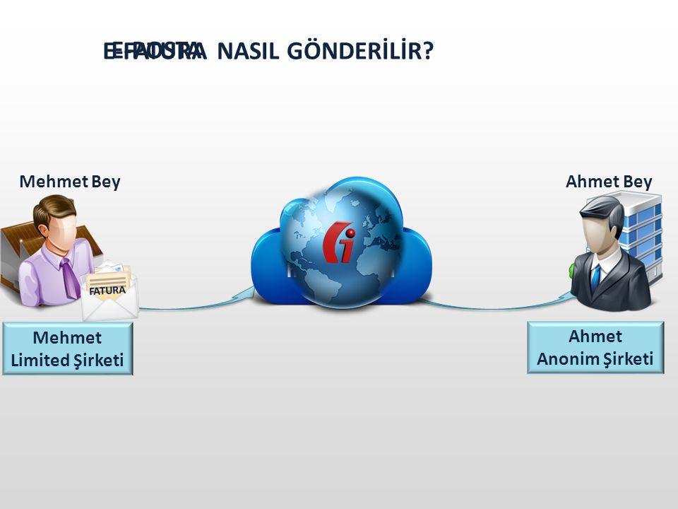 Mehmet Limited Şirketi