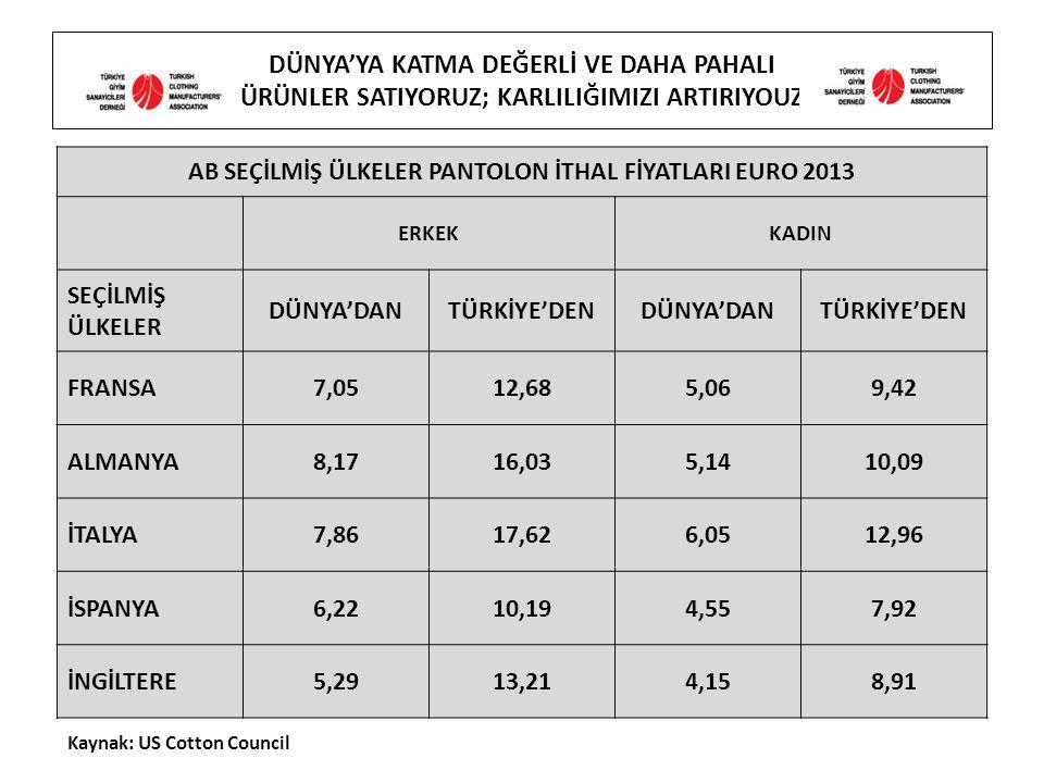AB SEÇİLMİŞ ÜLKELER PANTOLON İTHAL FİYATLARI EURO 2013