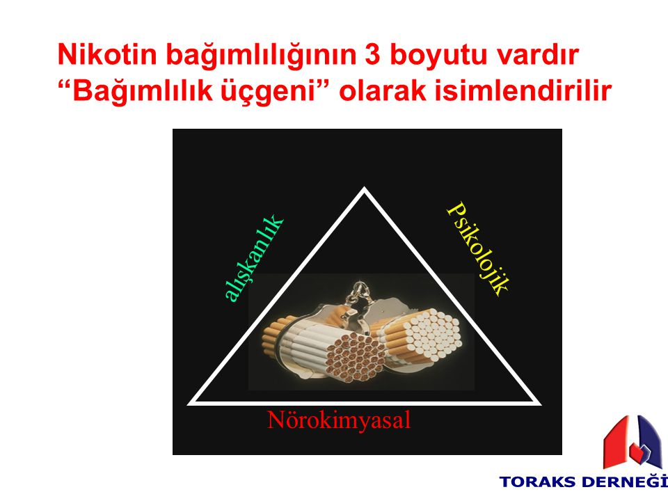 Nikotin bağımlılığının 3 boyutu vardır