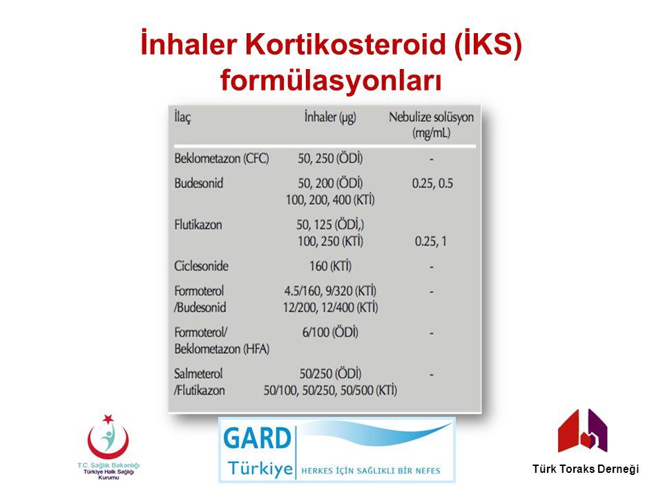 İnhaler Kortikosteroid (İKS) formülasyonları