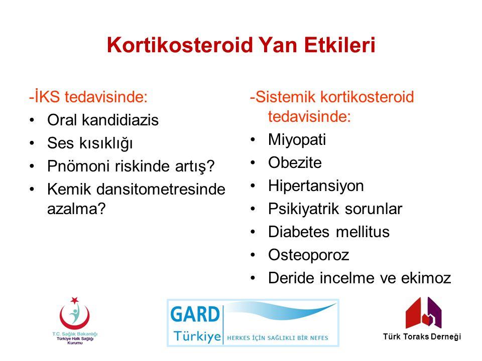 Kortikosteroid Yan Etkileri