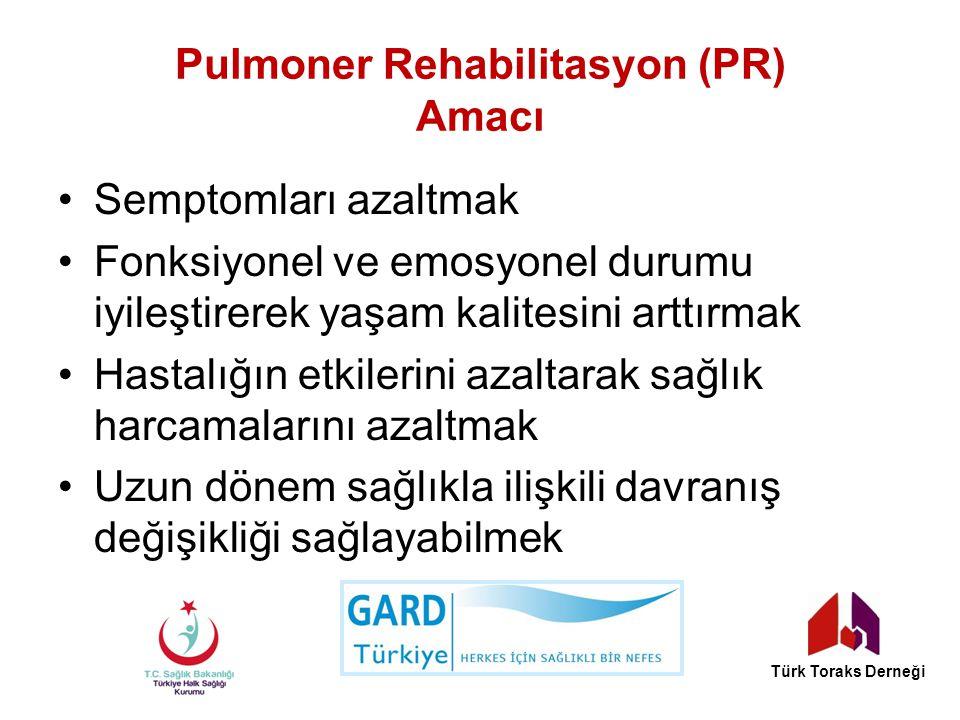 Pulmoner Rehabilitasyon (PR) Amacı
