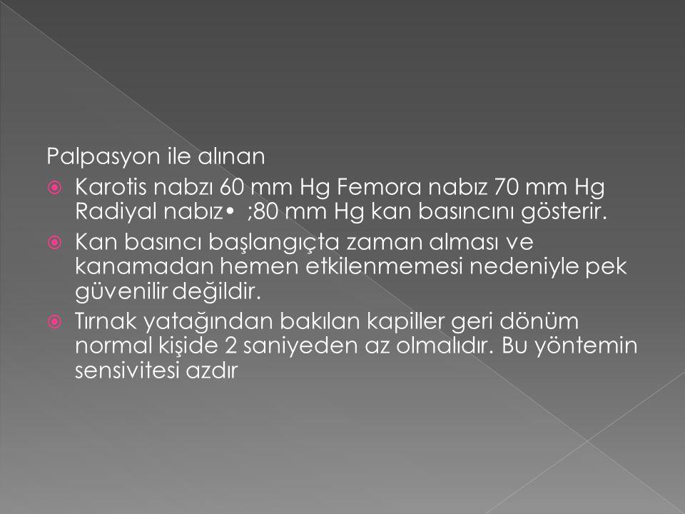 Palpasyon ile alınan Karotis nabzı 60 mm Hg Femora nabız 70 mm Hg Radiyal nabız• ;80 mm Hg kan basıncını gösterir.