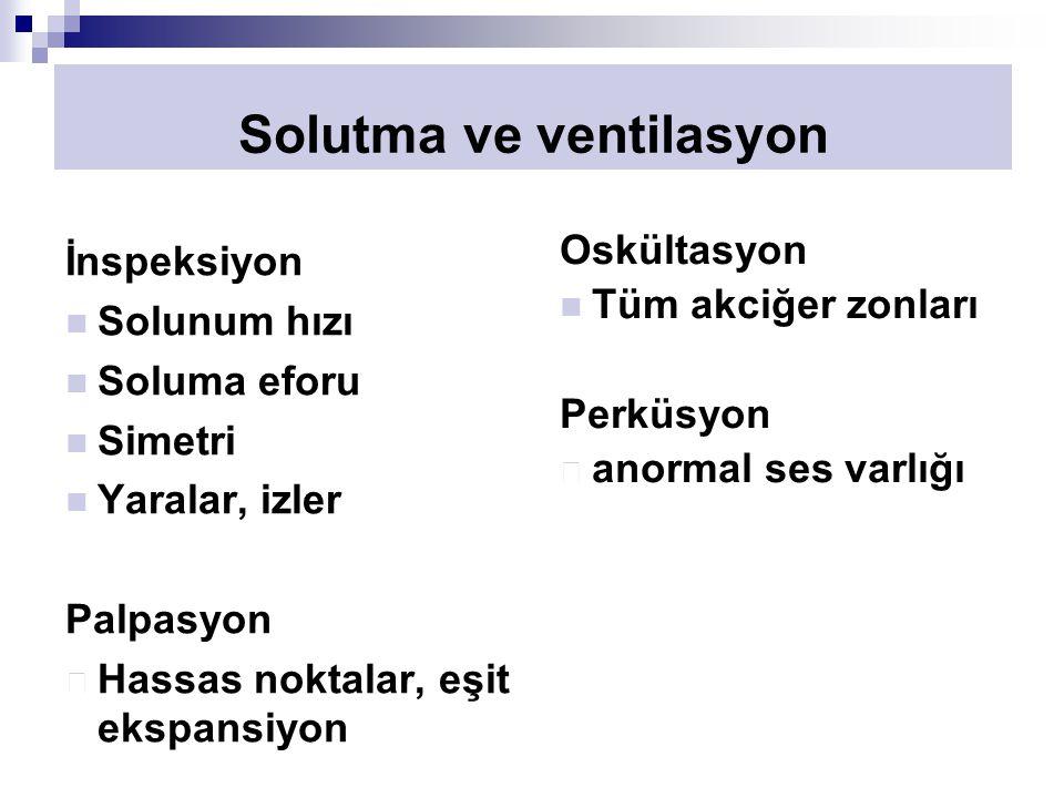 Solutma ve ventilasyon