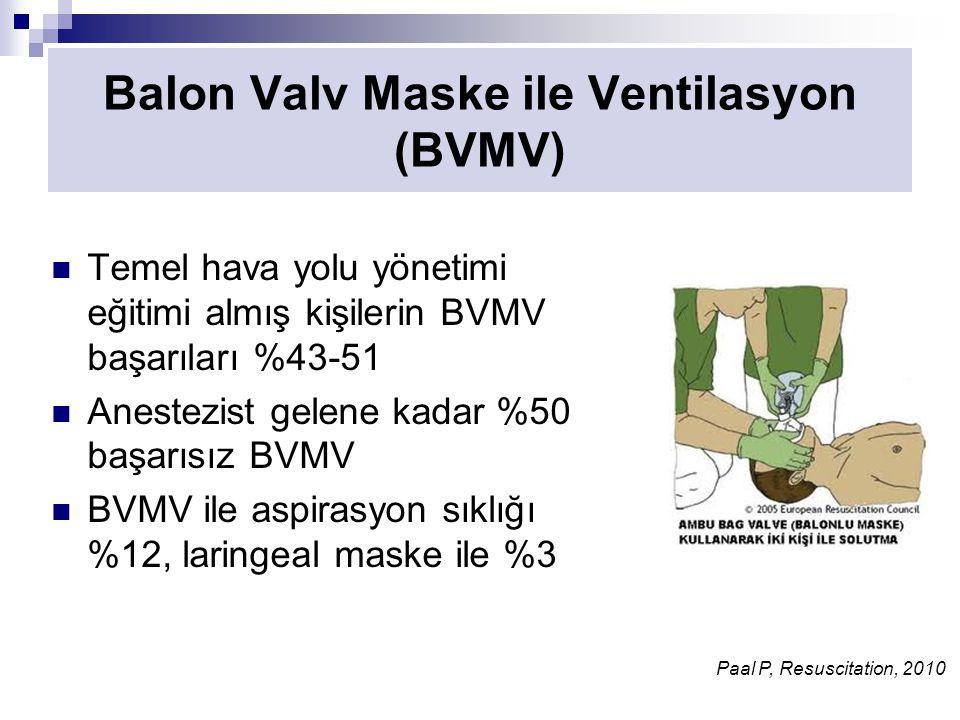 Balon Valv Maske ile Ventilasyon (BVMV)