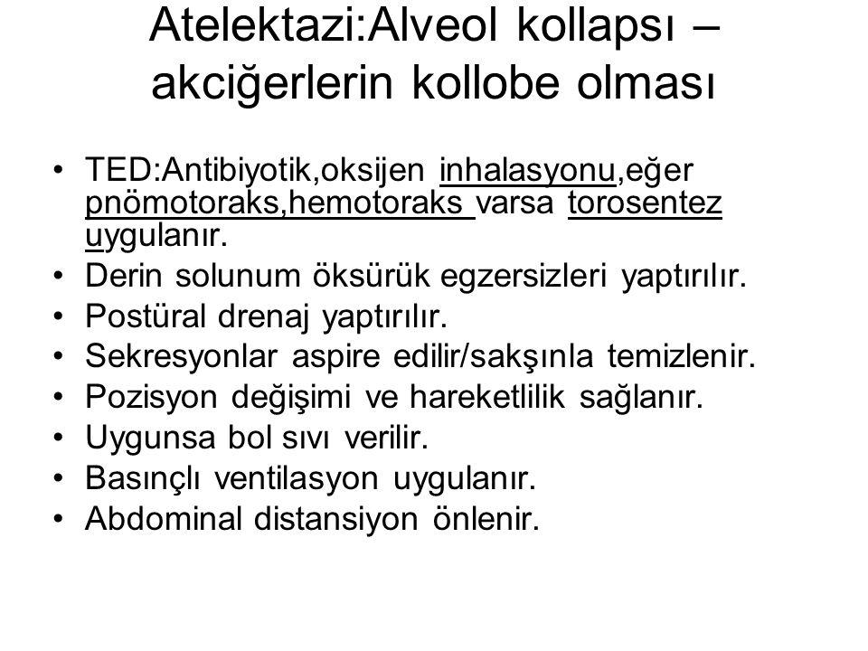 Atelektazi:Alveol kollapsı –akciğerlerin kollobe olması
