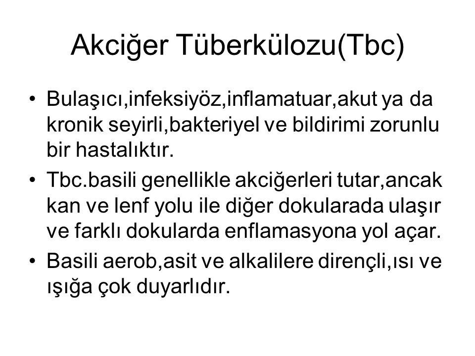 Akciğer Tüberkülozu(Tbc)