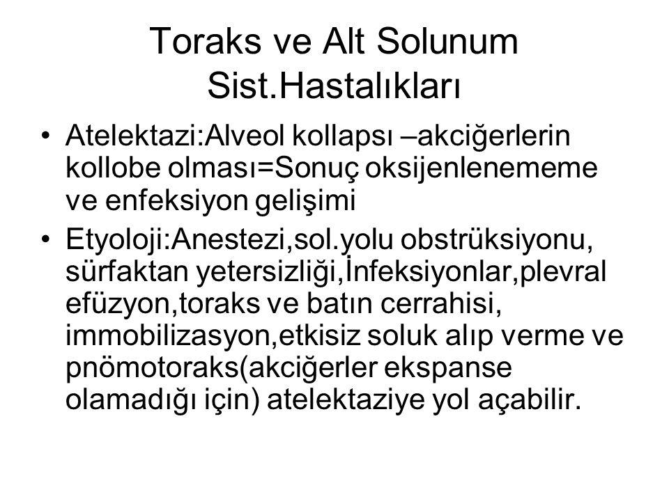 Toraks ve Alt Solunum Sist.Hastalıkları