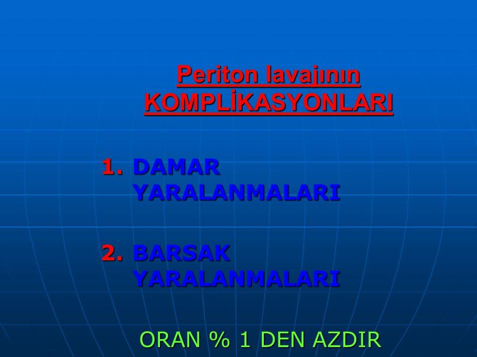 Periton lavajının KOMPLİKASYONLARI