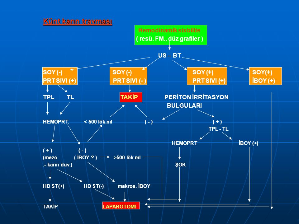 Hemodinamik stabilite