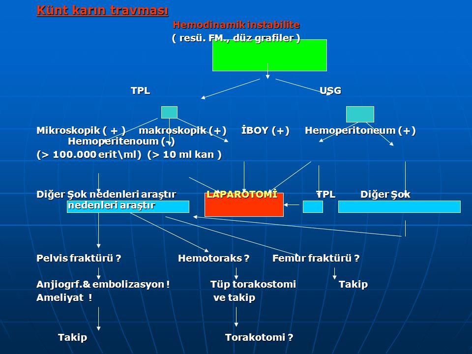 Hemodinamik instabilite