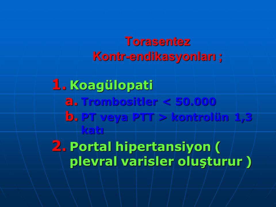 Torasentez Kontr-endikasyonları ;