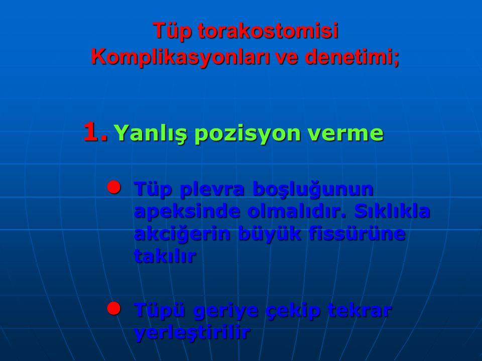 Tüp torakostomisi Komplikasyonları ve denetimi;