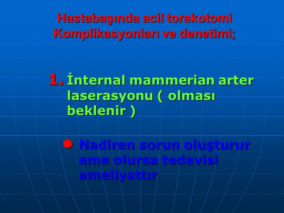 Hastabaşında acil torakotomi Komplikasyonları ve denetimi;