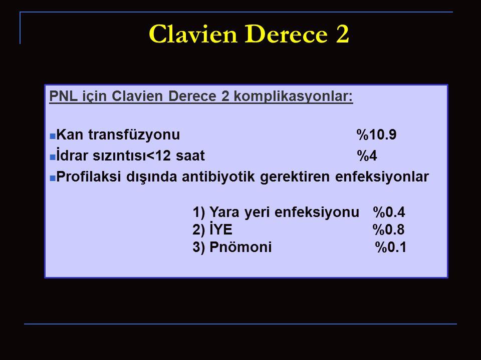 Clavien Derece 2 PNL için Clavien Derece 2 komplikasyonlar:
