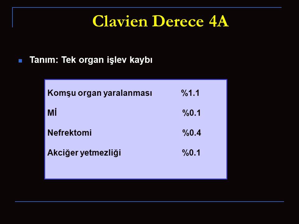 Clavien Derece 4A Tanım: Tek organ işlev kaybı