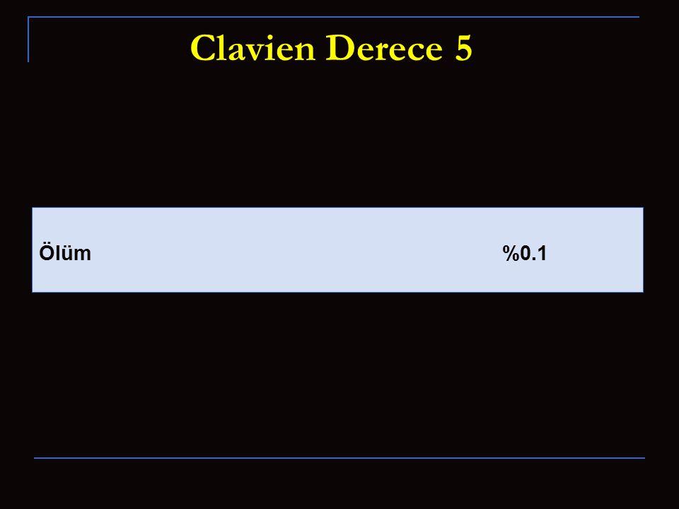 Clavien Derece 5 Ölüm %0.1