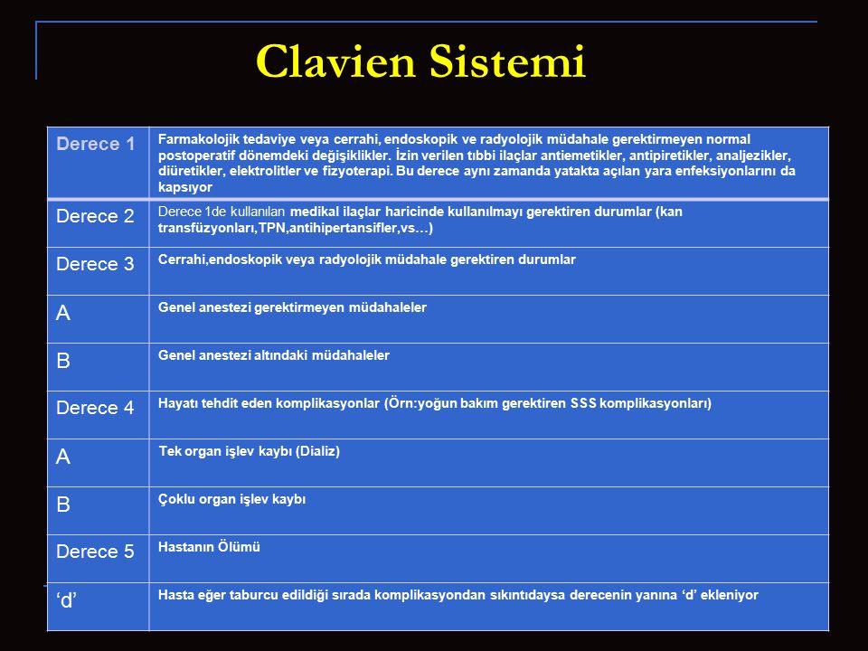 Clavien Sistemi A B 'd' Derece 1 Derece 2 Derece 3 Derece 4 Derece 5