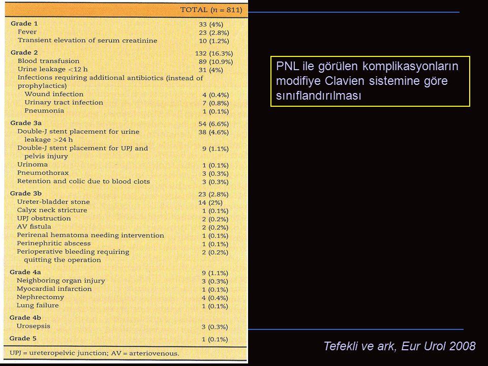 PNL ile görülen komplikasyonların