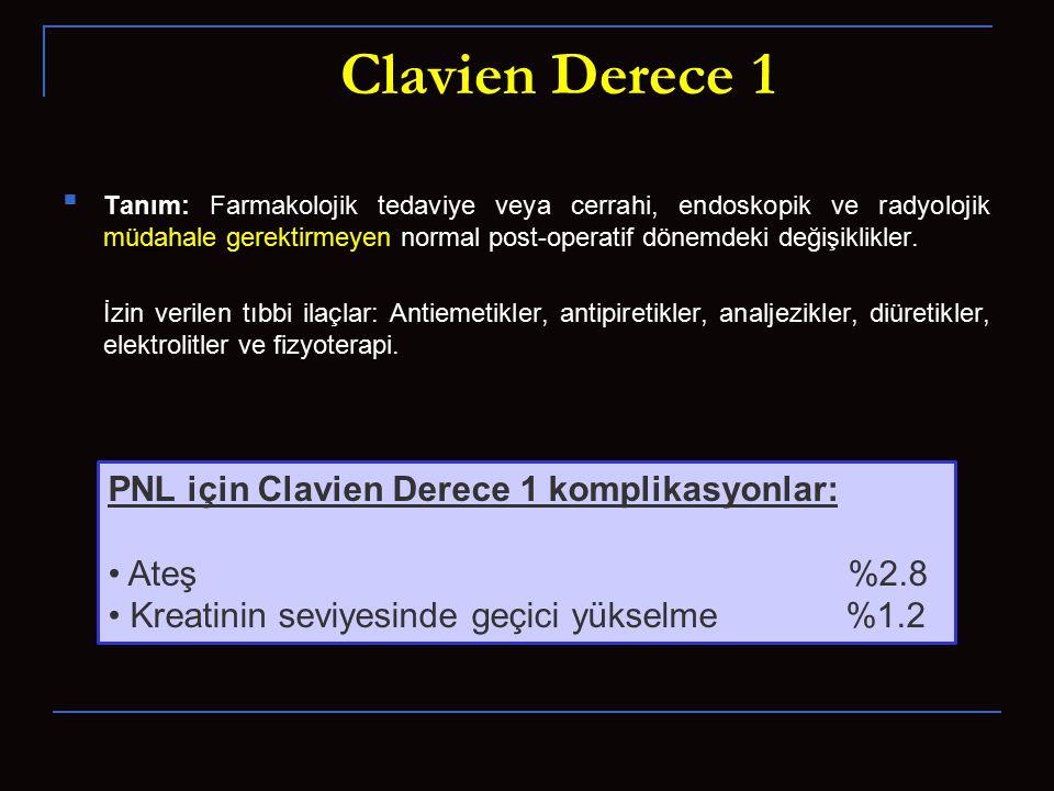 Clavien Derece 1 PNL için Clavien Derece 1 komplikasyonlar: Ateş %2.8
