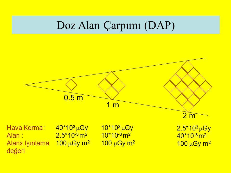 Doz Alan Çarpımı (DAP) 0.5 m 1 m 2 m Hava Kerma : Alan :