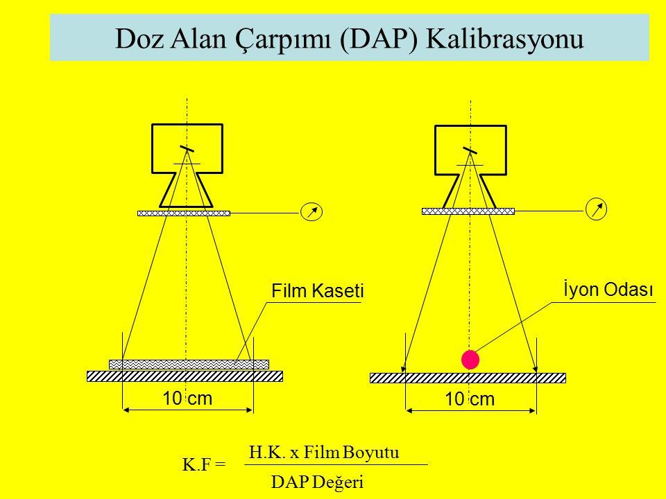 Doz Alan Çarpımı (DAP) Kalibrasyonu