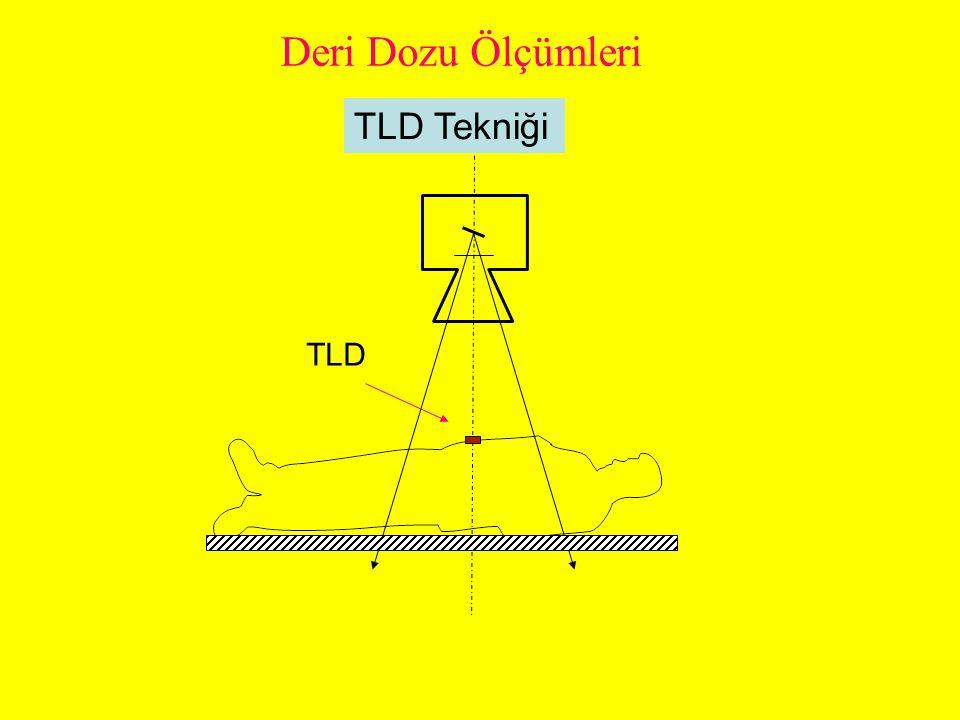 Deri Dozu Ölçümleri TLD Tekniği TLD