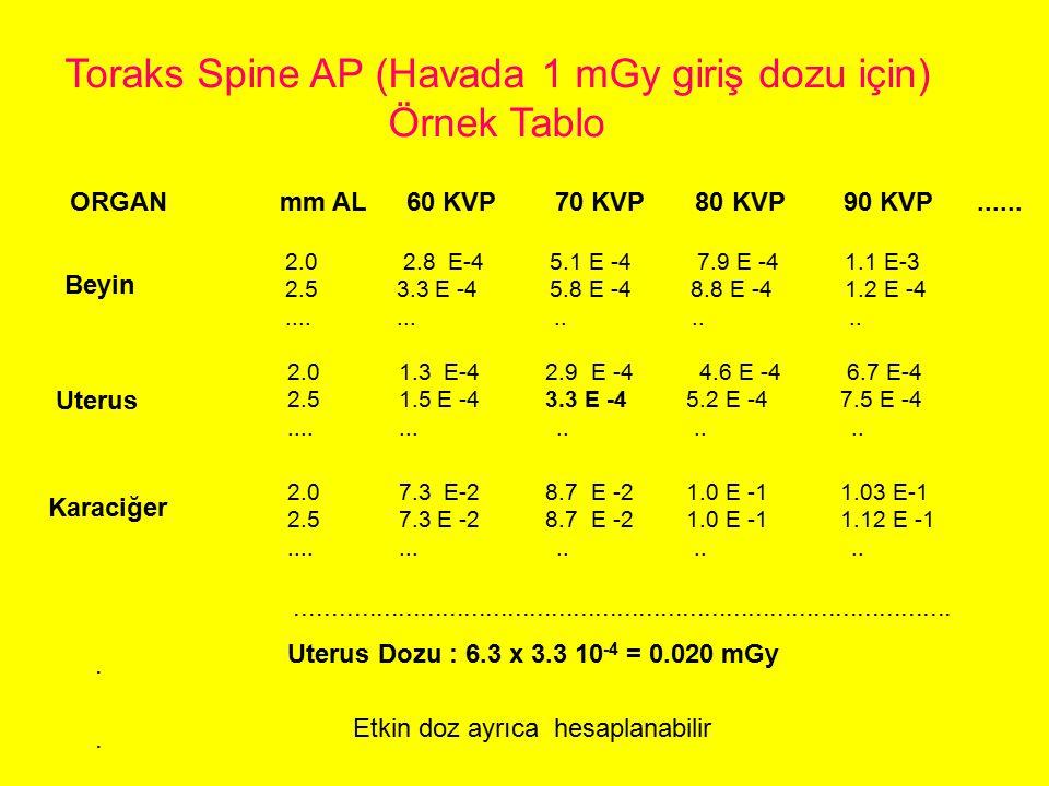 Toraks Spine AP (Havada 1 mGy giriş dozu için)