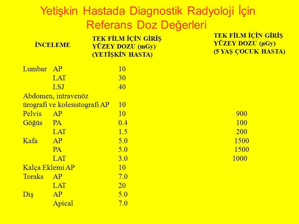 Yetişkin Hastada Diagnostik Radyoloji İçin Referans Doz Değerleri