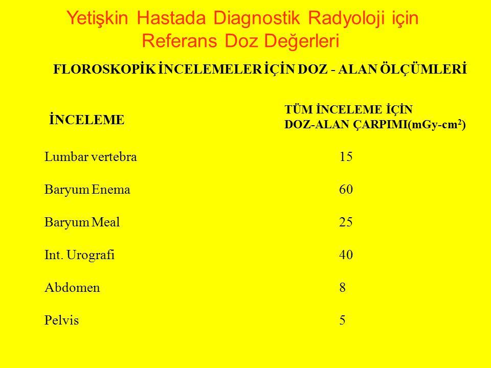 Yetişkin Hastada Diagnostik Radyoloji için Referans Doz Değerleri