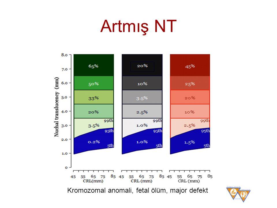 Artmış NT Kromozomal anomali, fetal ölüm, major defekt Artmış NT