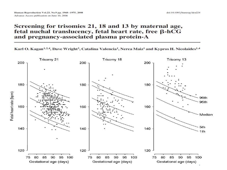 Trizomi 21'de FKH çok az artar ve olguların yaklaşık %15'de 95